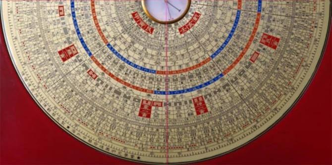 Feng Shui kompas